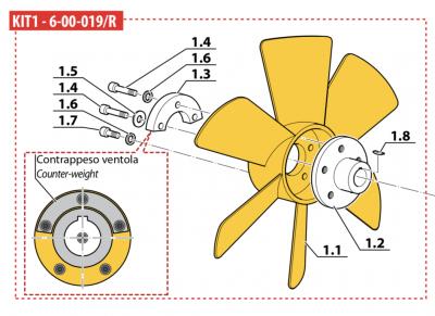 Cooling Fan Kit Mch-6